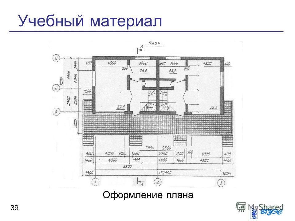 Оформление плана Учебный материал 39