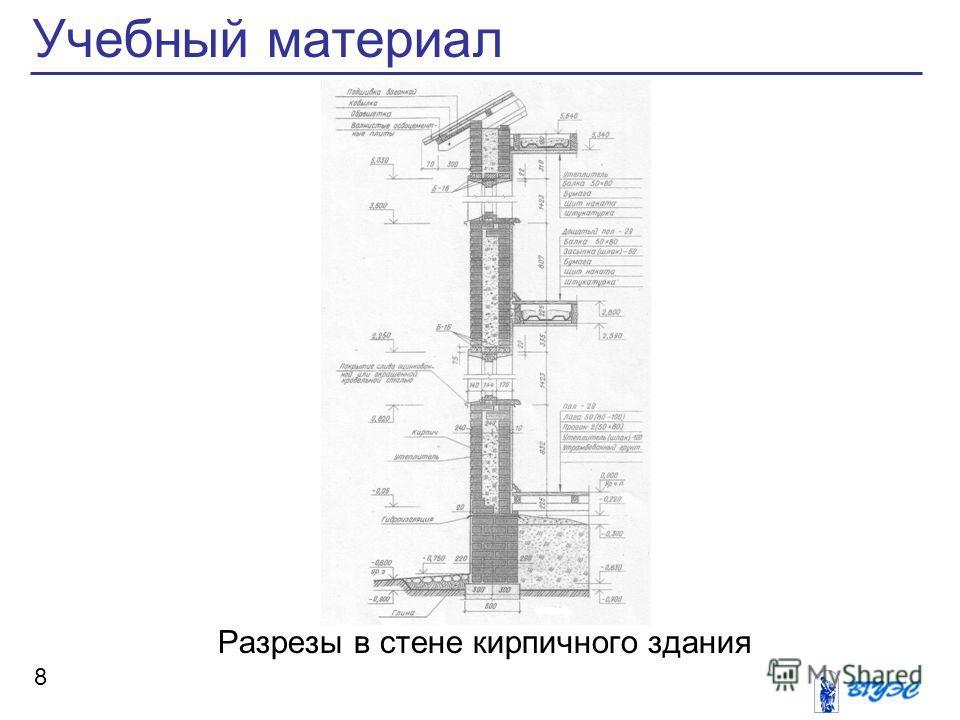 Учебный материал Разрезы в стене кирпичного здания 8