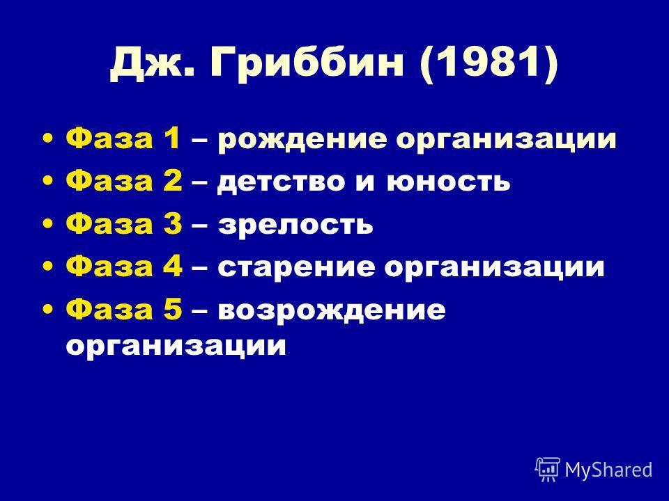 Дж. Гриббин (1981) Фаза 1 – рождение организации Фаза 2 – детство и юность Фаза 3 – зрелость Фаза 4 – старение организации Фаза 5 – возрождение организации