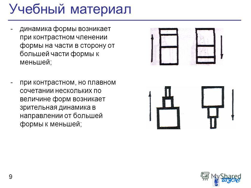 Учебный материал 9 -динамика формы возникает при контрастном членении формы на части в сторону от большей части формы к меньшей; -при контрастном, но плавном сочетании нескольких по величине форм возникает зрительная динамика в направлении от большей