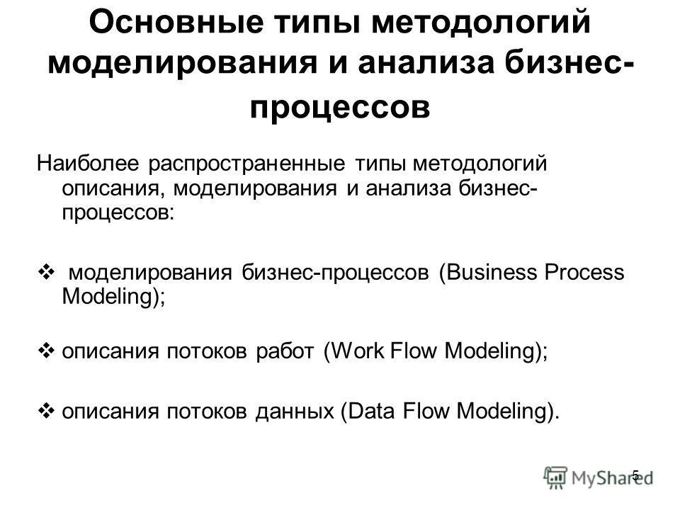 5 Основные типы методологий моделирования и анализа бизнес- процессов Наиболее распространенные типы методологий описания, моделирования и анализа бизнес- процессов: моделирования бизнес-процессов (Business Process Modeling); описания потоков работ (
