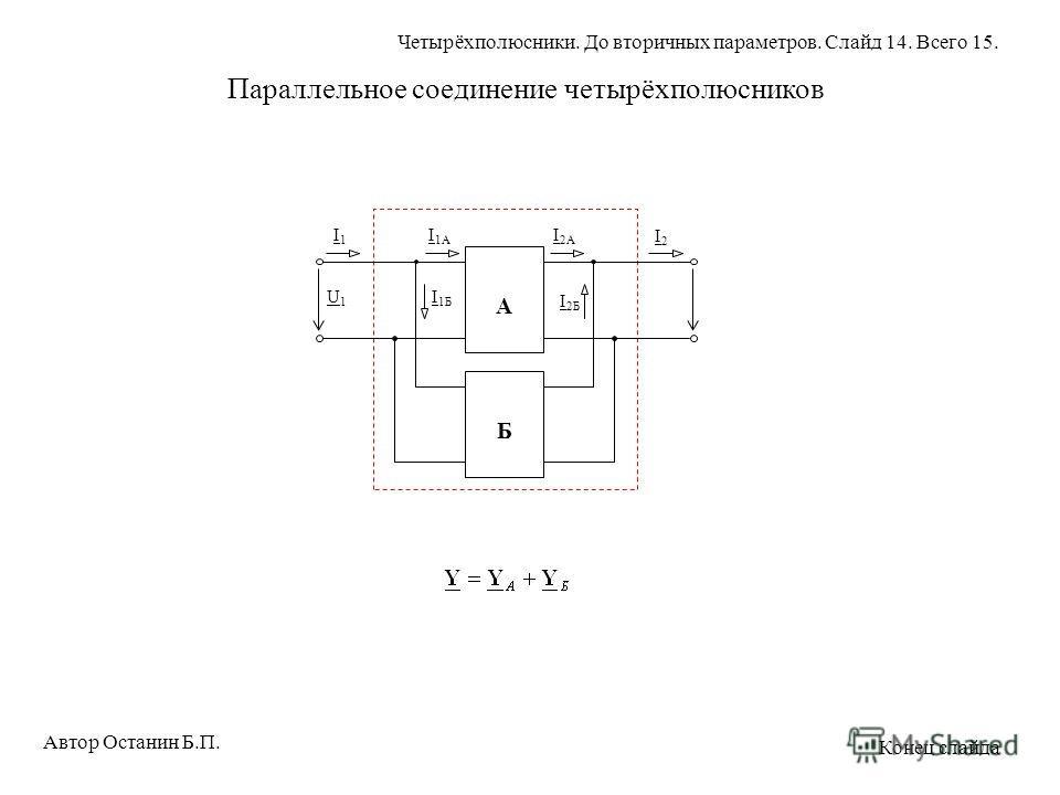 U2U2 А Б I 1A I1I1 I 2A I2I2 U1U1 I 1Б I 2Б Параллельное соединение четырёхполюсников Автор Останин Б.П. Четырёхполюсники. До вторичных параметров. Слайд 14. Всего 15. Конец слайда