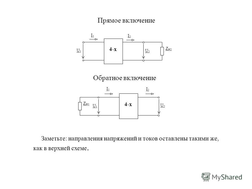 Прямое включение I1I1 I2I2 U2U2 U1U1 4-x Z Н2 4-x I1I1 I2I2 U2U2 U1U1 Z Н1 Обратное включение Заметьте: направления напряжений и токов оставлены такими же, как в верхней схеме.