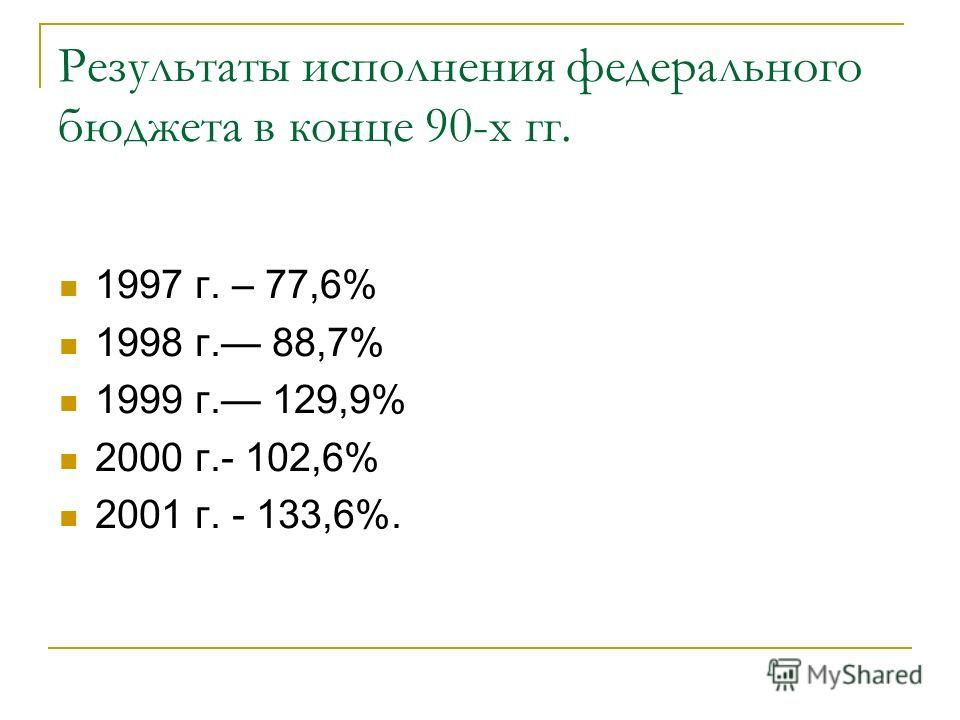 Результаты исполнения федерального бюджета в конце 90-х гг. 1997 г. – 77,6% 1998 г. 88,7% 1999 г. 129,9% 2000 г.- 102,6% 2001 г. - 133,6%.