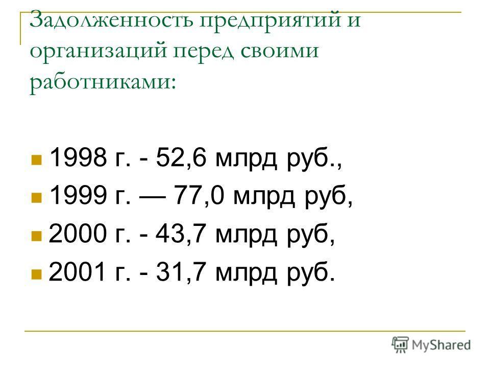 Задолженность предприятий и организаций перед своими работниками: 1998 г. - 52,6 млрд руб., 1999 г. 77,0 млрд руб, 2000 г. - 43,7 млрд руб, 2001 г. - 31,7 млрд руб.