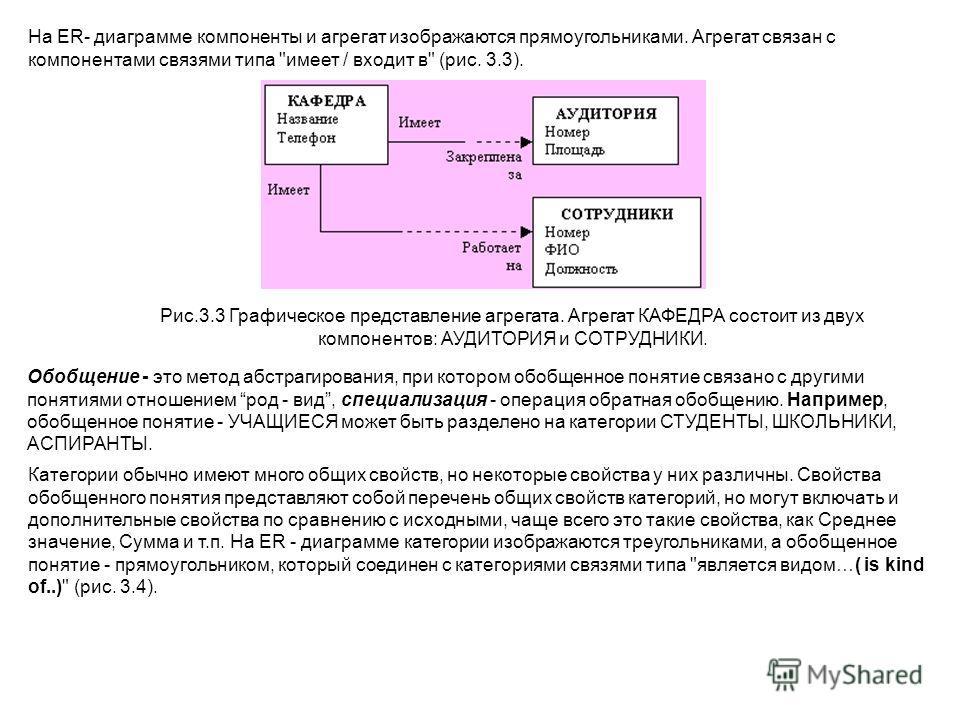 На ER- диаграмме компоненты и агрегат изображаются прямоугольниками. Агрегат связан с компонентами связями типа