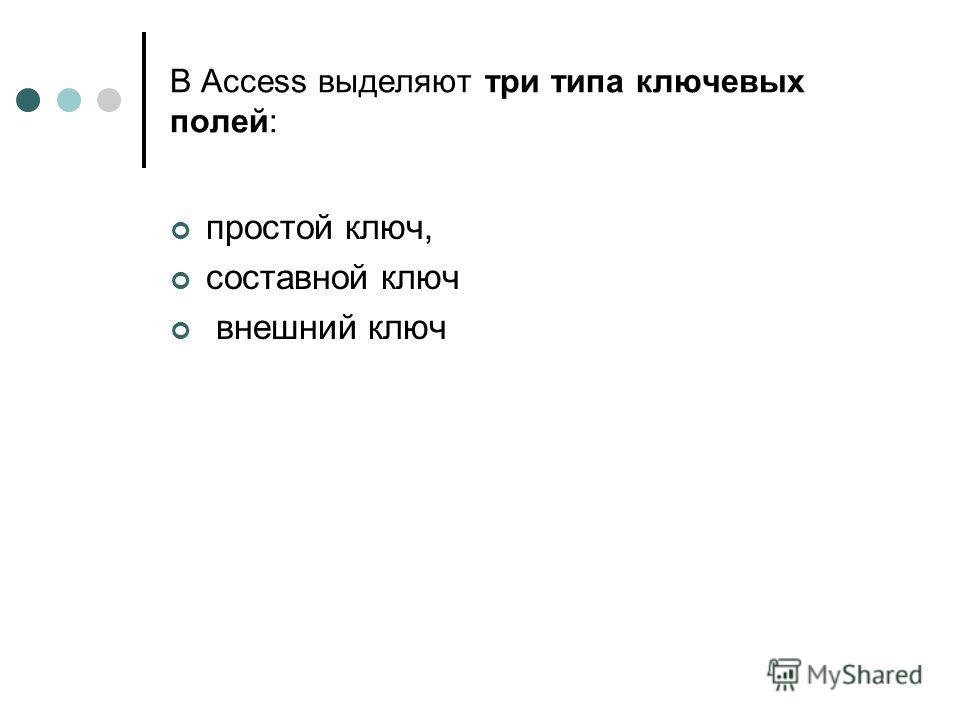 В Access выделяют три типа ключевых полей: простой ключ, составной ключ внешний ключ