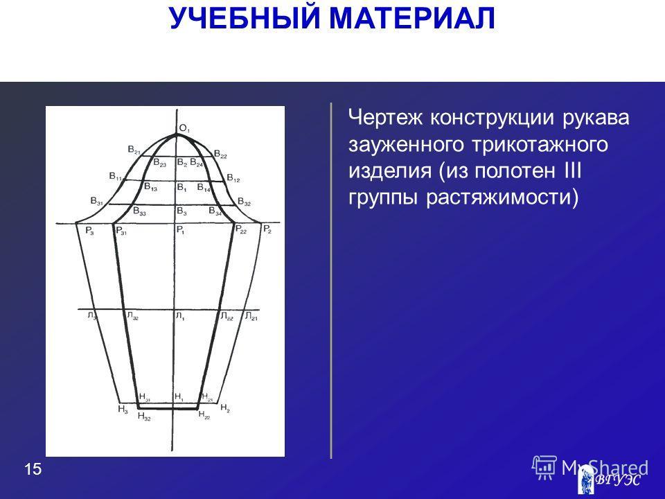 Рисунок Чертеж конструкции рукава зауженного трикотажного изделия (из полотен III группы растяжимости) 15 УЧЕБНЫЙ МАТЕРИАЛ