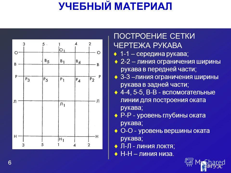 Рисунок ПОСТРОЕНИЕ СЕТКИ ЧЕРТЕЖА РУКАВА 1-1 – середина рукава; 2-2 – линия ограничения ширины рукава в передней части; 3-3 –линия ограничения ширины рукава в задней части; 4-4, 5-5, В-В - вспомогательные линии для построения оката рукава; Р-Р - урове