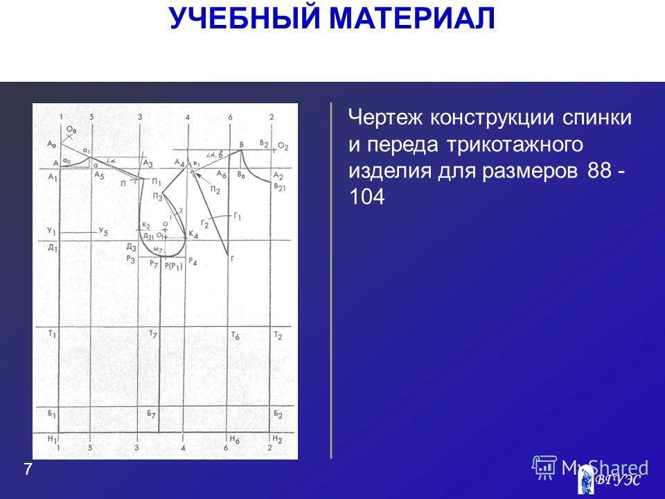 Рисунок Чертеж конструкции спинки и переда трикотажного изделия для размеров 88 - 104 7 УЧЕБНЫЙ МАТЕРИАЛ