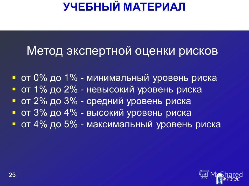 УЧЕБНЫЙ МАТЕРИАЛ 25 от 0% до 1% - минимальный уровень риска от 1% до 2% - невысокий уровень риска от 2% до 3% - средний уровень риска от 3% до 4% - высокий уровень риска от 4% до 5% - максимальный уровень риска Метод экспертной оценки рисков
