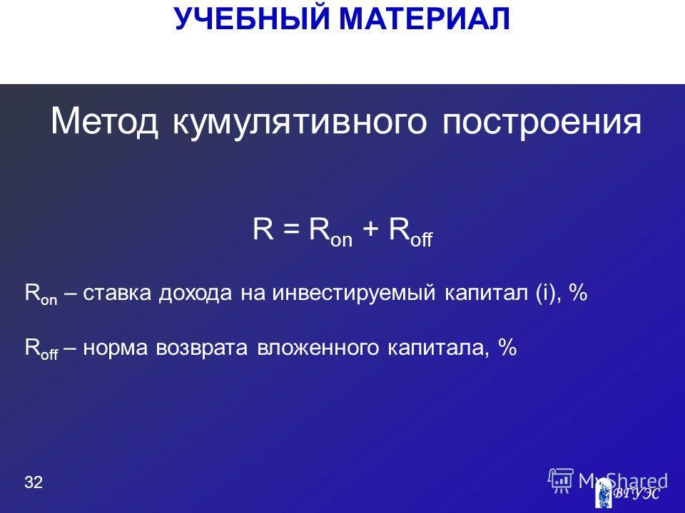 УЧЕБНЫЙ МАТЕРИАЛ 32 R = R on + R off R on – ставка дохода на инвестируемый капитал (i), % R off – норма возврата вложенного капитала, % Метод кумулятивного построения