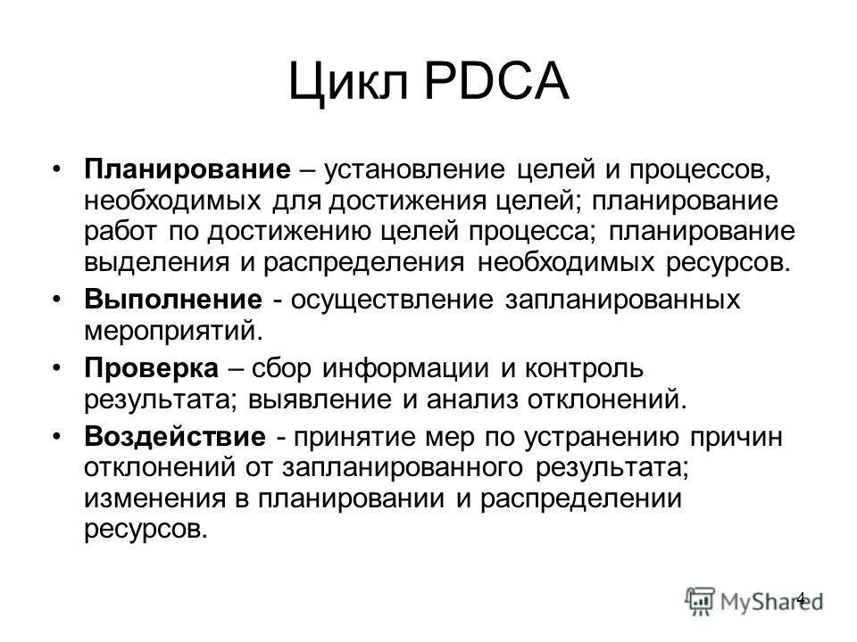 4 Цикл PDCA Планирование – установление целей и процессов, необходимых для достижения целей; планирование работ по достижению целей процесса; планирование выделения и распределения необходимых ресурсов. Выполнение - осуществление запланированных меро
