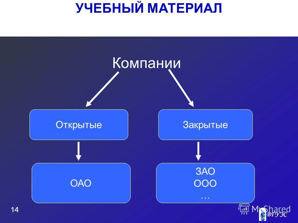 УЧЕБНЫЙ МАТЕРИАЛ 14 Компании Закрытые Открытые ОАО ЗАО ООО …