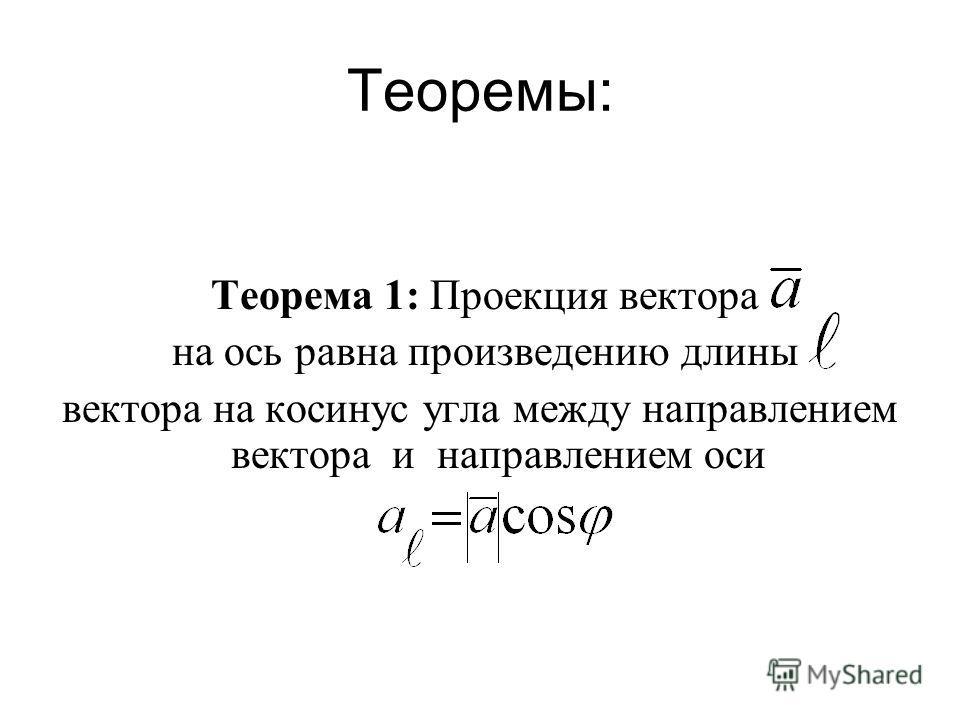 Теоремы: Теорема 1: Проекция вектора на ось равна произведению длины вектора на косинус угла между направлением вектора и направлением оси