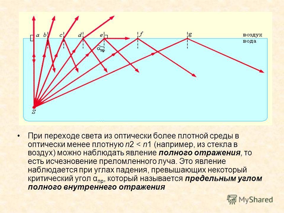 При переходе света из оптически более плотной среды в оптически менее плотную n2 < n1 (например, из стекла в воздух) можно наблюдать явление полного отражения, то есть исчезновение преломленного луча. Это явление наблюдается при углах падения, превыш