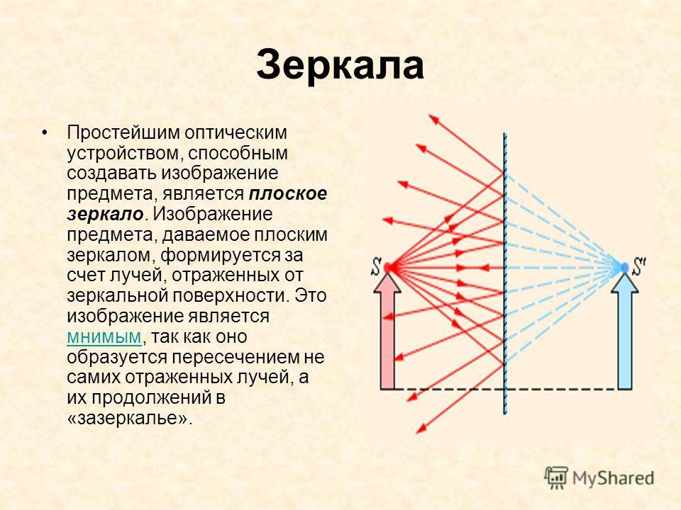 Зеркала Простейшим оптическим устройством, способным создавать изображение предмета, является плоское зеркало. Изображение предмета, даваемое плоским зеркалом, формируется за счет лучей, отраженных от зеркальной поверхности. Это изображение является
