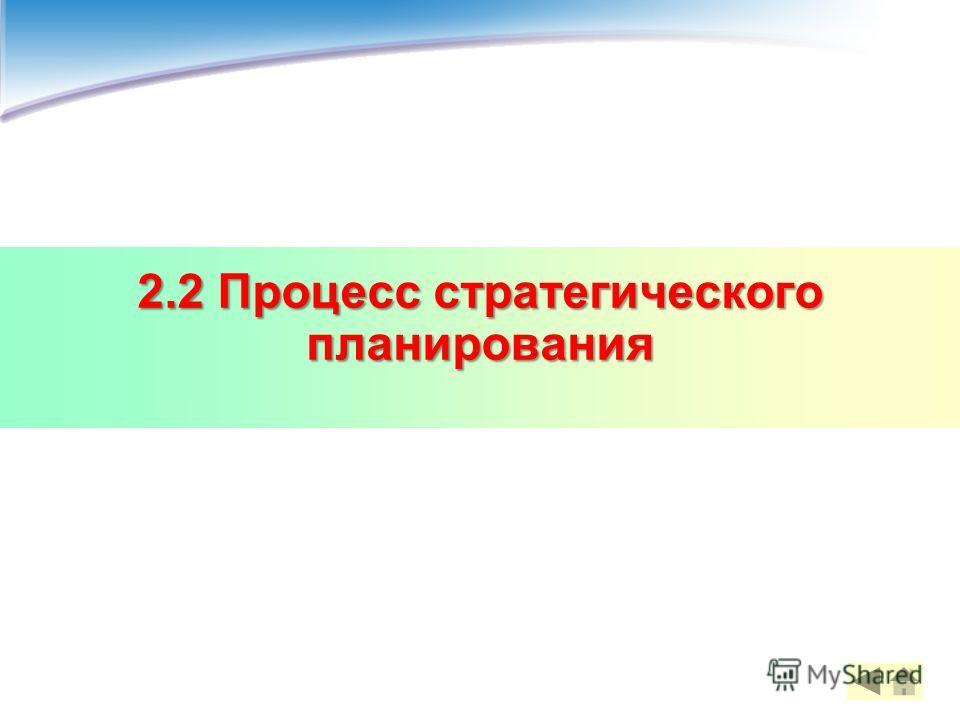 2.2 Процесс стратегического планирования 21