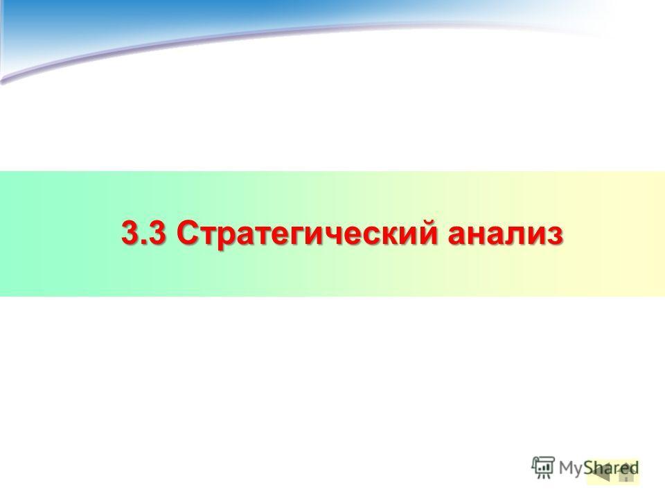 3.3 Стратегический анализ 3.3 Стратегический анализ 25