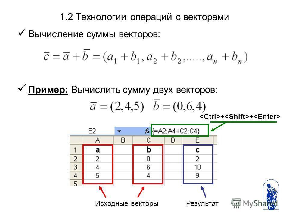1.2 Технологии операций с векторами Вычисление суммы векторов: Пример: Вычислить сумму двух векторов: + + Исходные векторыРезультат