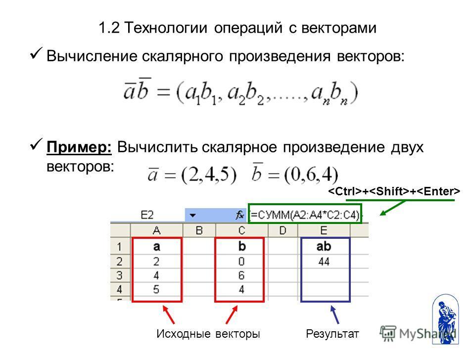 1.2 Технологии операций с векторами Вычисление скалярного произведения векторов: Пример: Вычислить скалярное произведение двух векторов: + + Исходные векторыРезультат