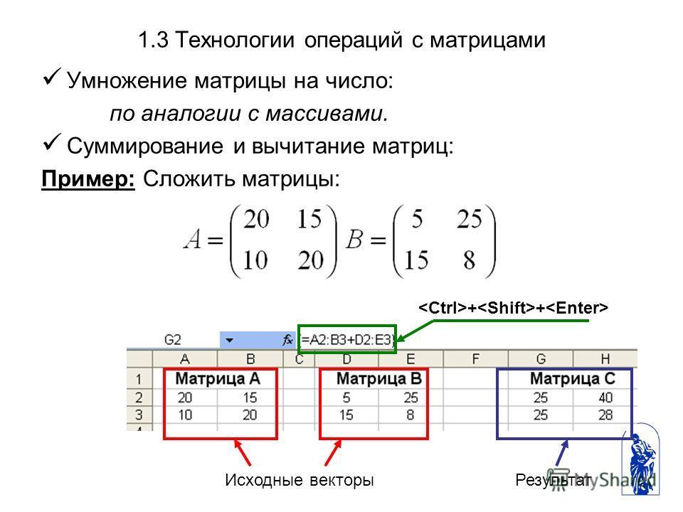 1.3 Технологии операций с матрицами Умножение матрицы на число: по аналогии с массивами. Суммирование и вычитание матриц: Пример: Сложить матрицы: + + Исходные векторыРезультат