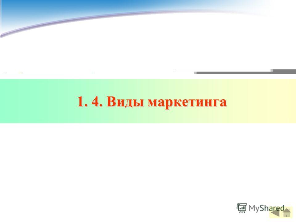 1. 4. Виды маркетинга