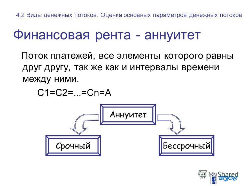 Финансовая рента - аннуитет Поток платежей, все элементы которого равны друг другу, так же как и интервалы времени между ними. С1=С2=...=Сn=А Аннуитет БессрочныйСрочный 4.2 Виды денежных потоков. Оценка основных параметров денежных потоков