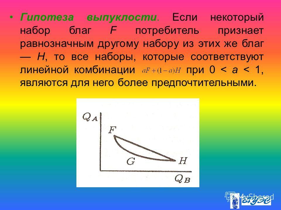 Гипотеза выпуклости. Если некоторый набор благ F потребитель признает равнозначным другому набору из этих же благ Н, то все наборы, которые соответствуют линейной комбинации при 0 < a < 1, являются для него более предпочтительными.