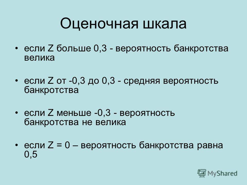 Оценочная шкала eсли Z больше 0,3 - вероятность банкротства велика eсли Z от -0,3 до 0,3 - средняя вероятность банкротства eсли Z меньше -0,3 - вероятность банкротства не велика eсли Z = 0 – вероятность банкротства равна 0,5
