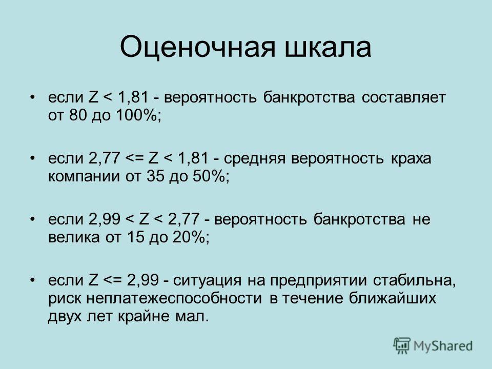 Оценочная шкала eсли Z < 1,81 - вероятность банкротства составляет от 80 до 100%; eсли 2,77