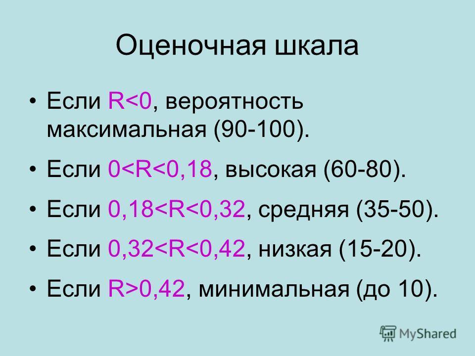 Оценочная шкала Если R