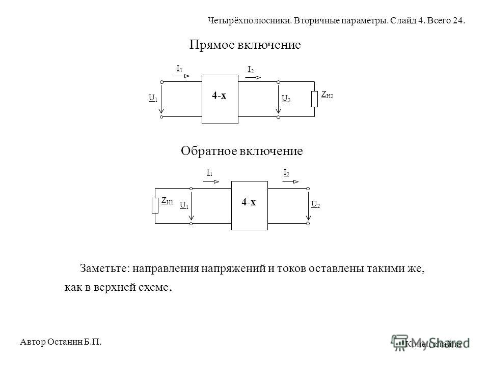 Прямое включение I1I1 I2I2 U2U2 U1U1 4-x Z Н2 4-x I1I1 I2I2 U2U2 U1U1 Z Н1 Обратное включение Заметьте: направления напряжений и токов оставлены такими же, как в верхней схеме. Автор Останин Б.П. Четырёхполюсники. Вторичные параметры. Слайд 4. Всего