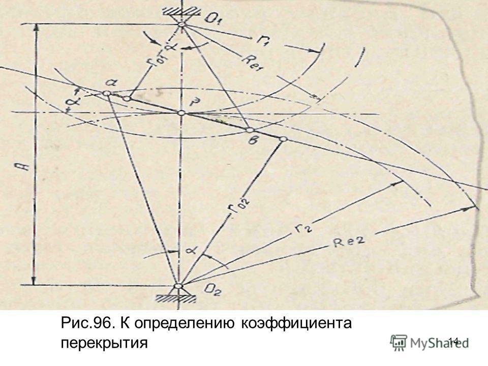 14 Рис.96. К определению коэффициента перекрытия