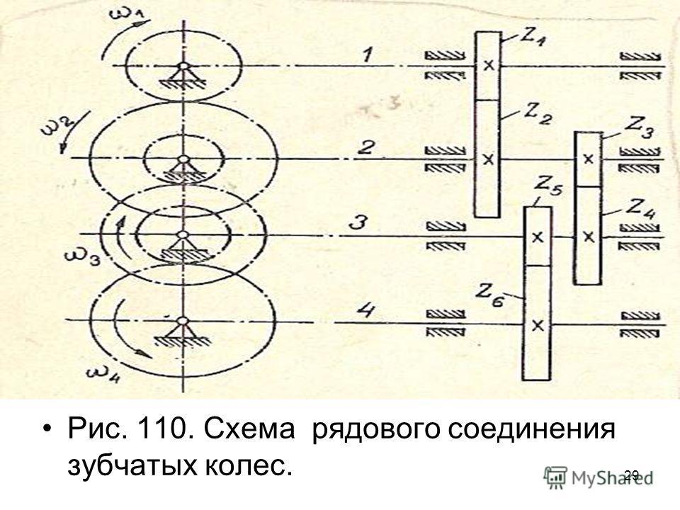 29 Рис. 110. Схема рядового соединения зубчатых колес.