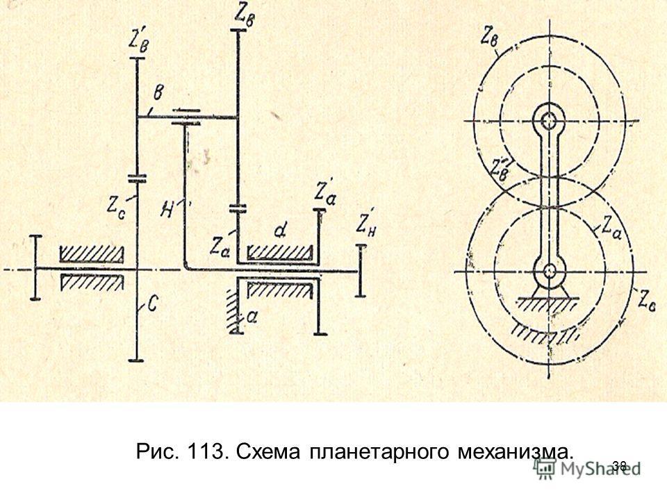 38 Рис. 113. Схема планетарного механизма.