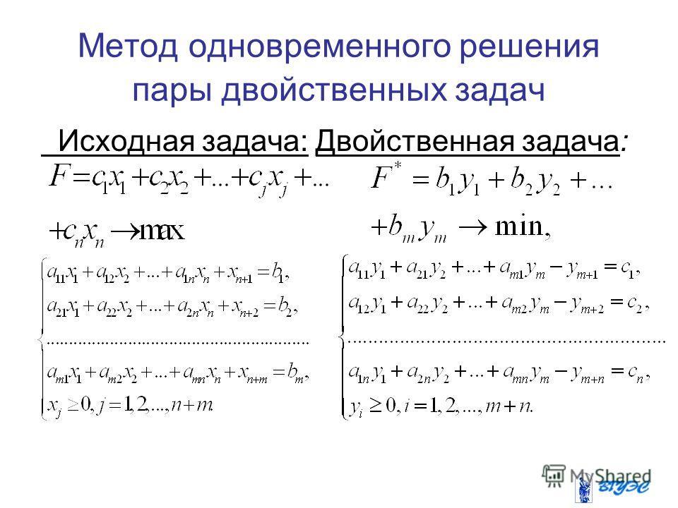 Метод одновременного решения пары двойственных задач Исходная задача: Двойственная задача: