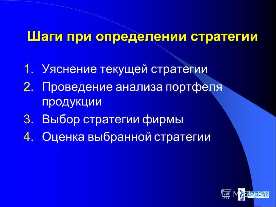 Шаги при определении стратегии 1.Уяснение текущей стратегии 2.Проведение анализа портфеля продукции 3.Выбор стратегии фирмы 4.Оценка выбранной стратегии