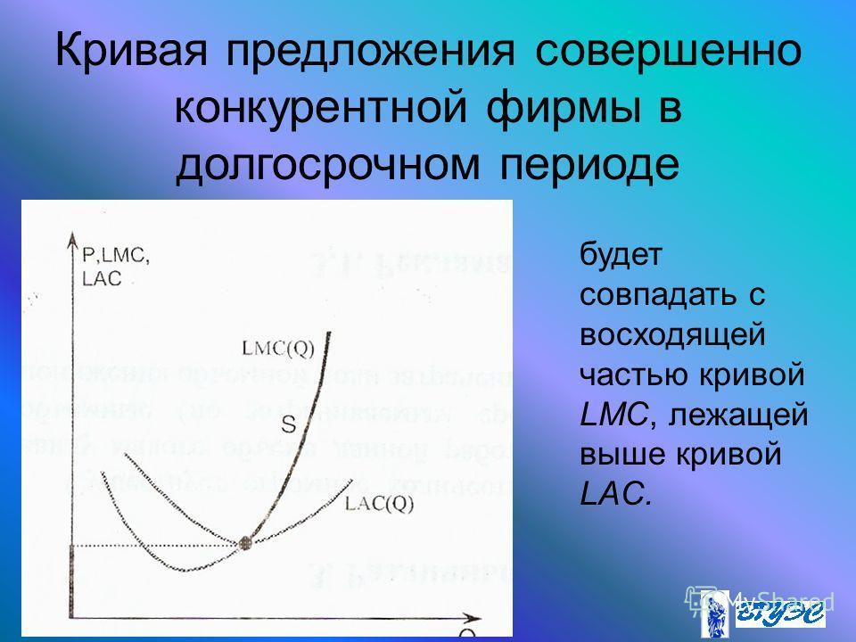 Кривая предложения совершенно конкурентной фирмы в долгосрочном периоде будет совпадать с восходящей частью кривой LMC, лежащей выше кривой LАC.