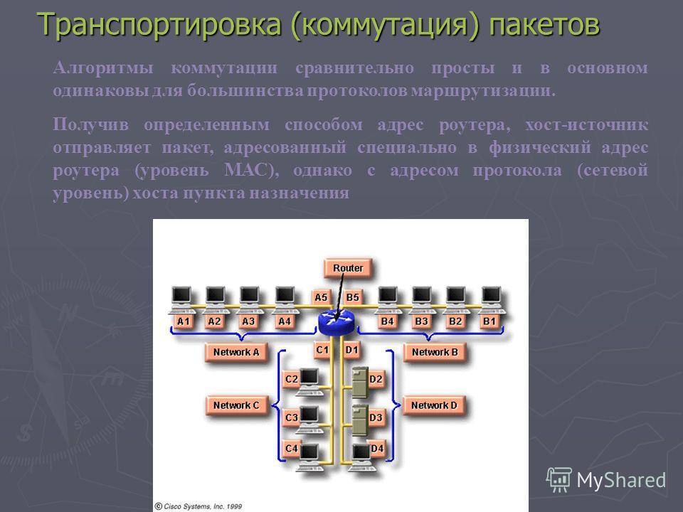 Транспортировка (коммутация) пакетов Алгоритмы коммутации сравнительно просты и в основном одинаковы для большинства протоколов маршрутизации. Получив определенным способом адрес роутера, хост-источник отправляет пакет, адресованный специально в физи