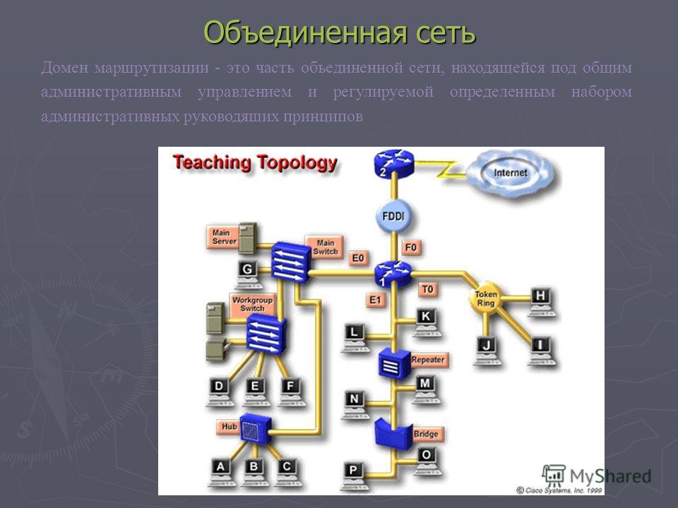 Объединенная сеть Домен маршрутизации - это часть объединенной сети, находящейся под общим административным управлением и регулируемой определенным набором административных руководящих принципов