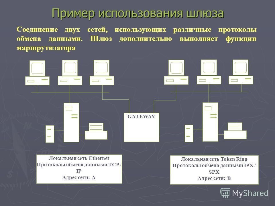 Пример использования шлюза Соединение двух сетей, использующих различные протоколы обмена данными. Шлюз дополнительно выполняет функции маршрутизатора GATEWAY Локальная сеть Token Ring Протоколы обмена данными IPX / SPX Адрес сети: B Локальная сеть E