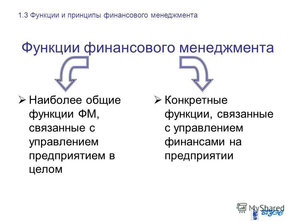 Общие принципы управления капиталом