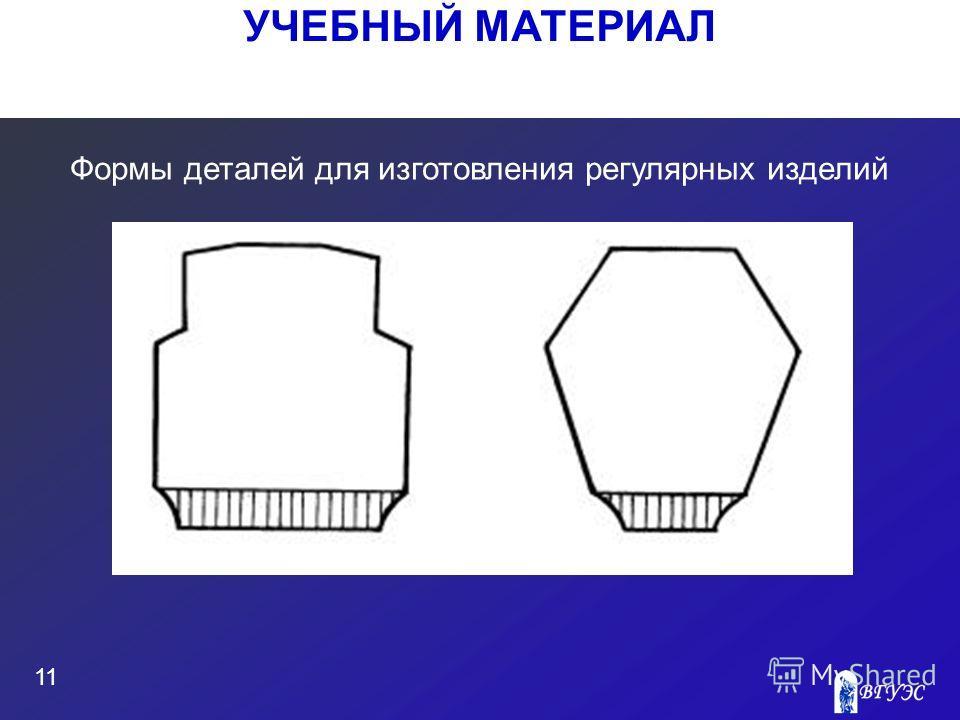 Формы деталей для изготовления регулярных изделий 11 УЧЕБНЫЙ МАТЕРИАЛ