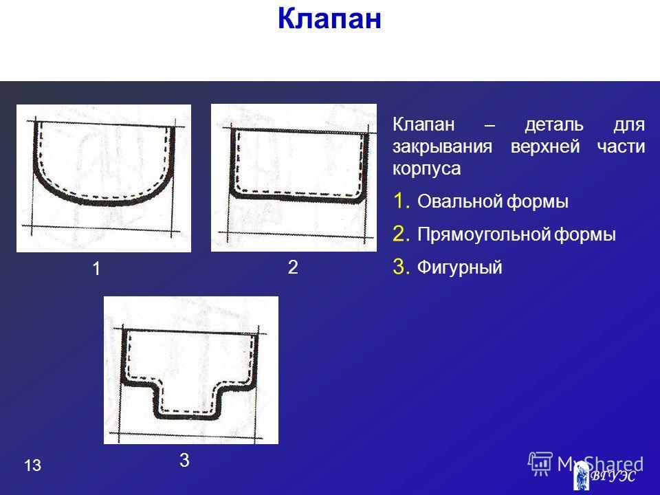 13 Клапан Клапан – деталь для закрывания верхней части корпуса 1. Овальной формы 2. Прямоугольной формы 3. Фигурный 1 3 2