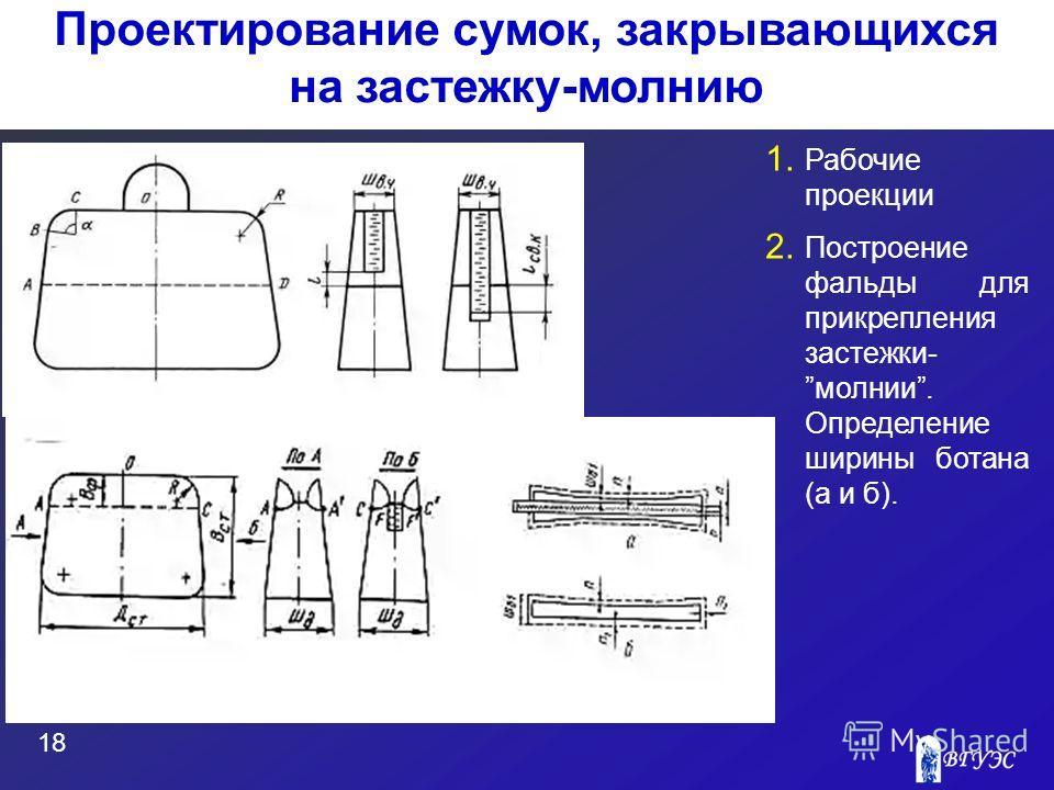 18 Проектирование сумок, закрывающихся на застежку-молнию 1. Рабочие проекции 2. Построение фальды для прикрепления застежки- молнии. Определение ширины ботана (а и б).