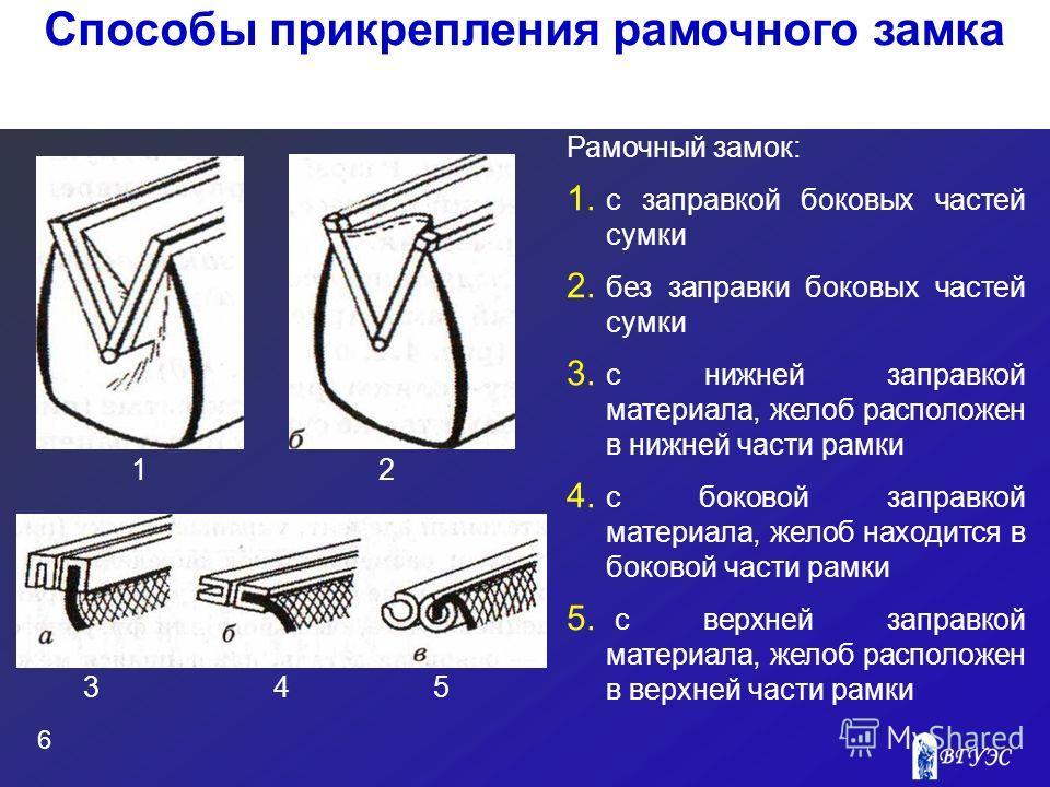 6 Способы прикрепления рамочного замка 1 Рамочный замок: 1. с заправкой боковых частей сумки 2. без заправки боковых частей сумки 3. с нижней заправкой материала, желоб расположен в нижней части рамки 4. с боковой заправкой материала, желоб находится
