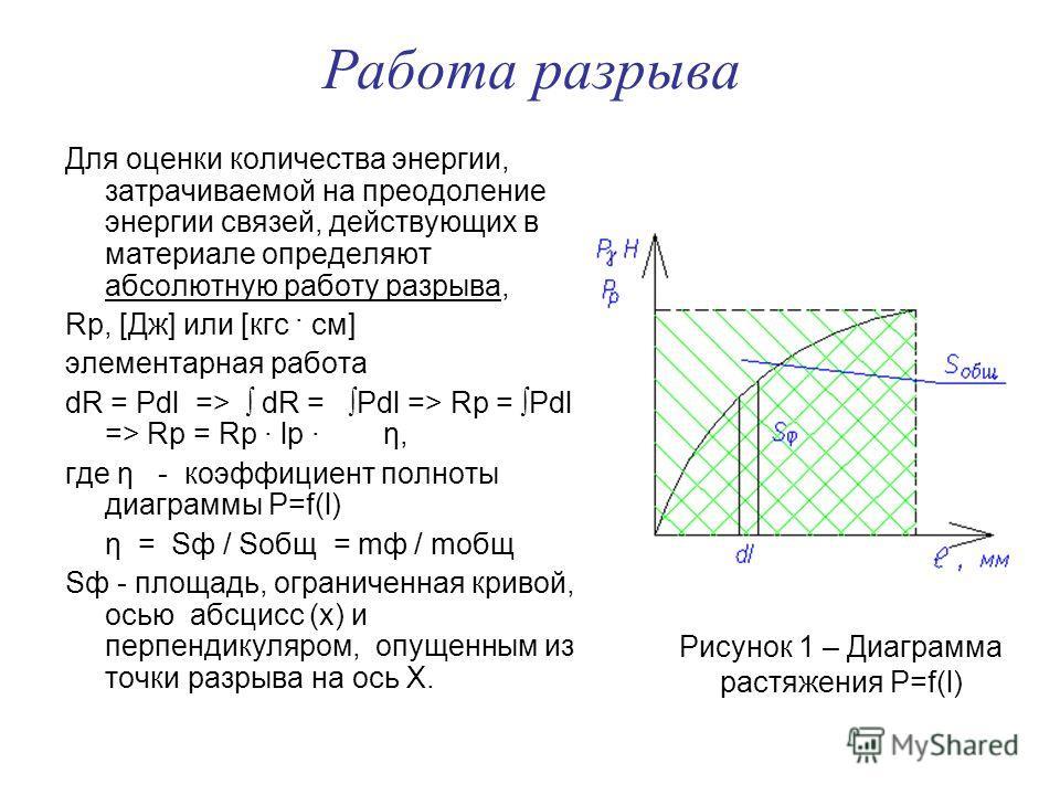 Работа разрыва Для оценки количества энергии, затрачиваемой на преодоление энергии связей, действующих в материале определяют абсолютную работу разрыва, Rp, [Дж] или [кгс · см] элементарная работа dR = Pdl => dR = Pdl => Rp = Pdl => Rp = Rp · lр ·η,
