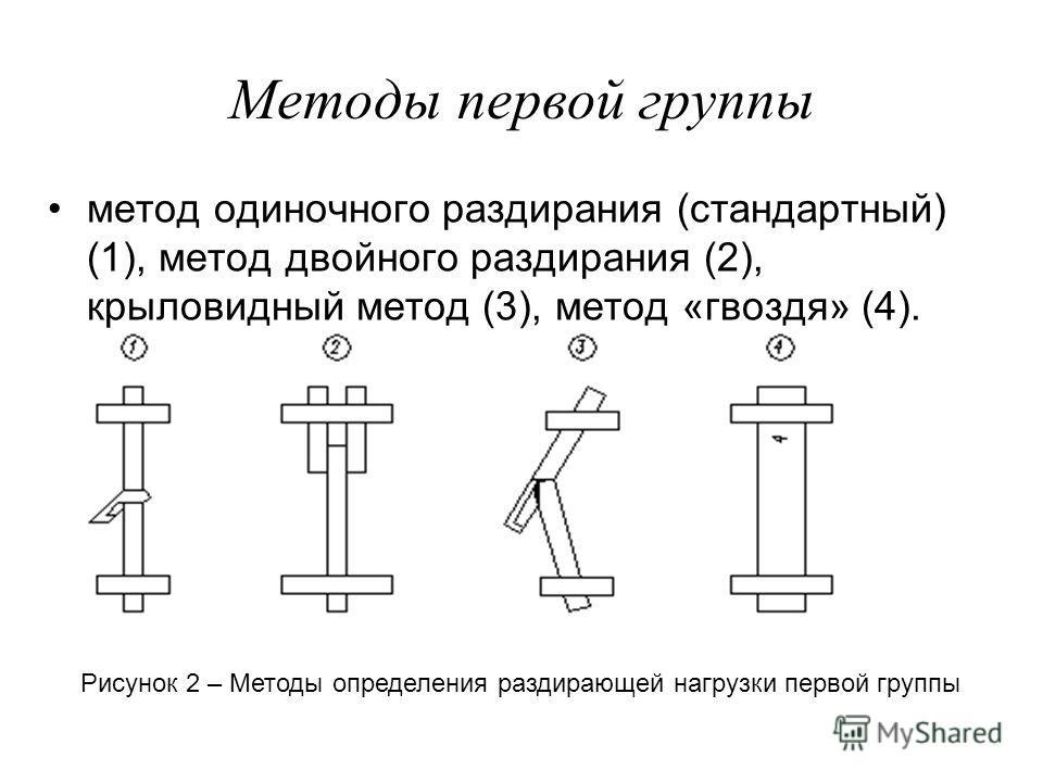Методы первой группы метод одиночного раздирания (стандартный) (1), метод двойного раздирания (2), крыловидный метод (3), метод «гвоздя» (4). Рисунок 2 – Методы определения раздирающей нагрузки первой группы