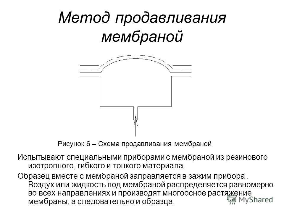 Метод продавливания мембраной Испытывают специальными приборами с мембраной из резинового изотропного, гибкого и тонкого материала. Образец вместе с мембраной заправляется в зажим прибора. Воздух или жидкость под мембраной распределяется равномерно в